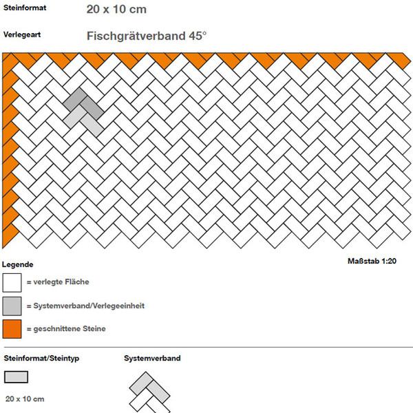 DIY Verlegebeispiel Skizze 004