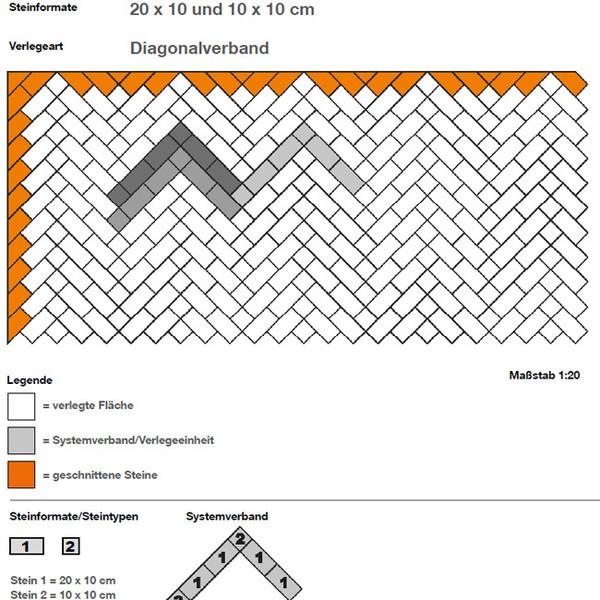 DIY Verlegebeispiel Skizze 008