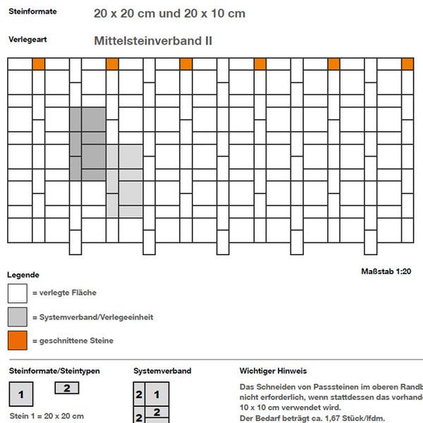 DIY Verlegebeispiel Skizze 010