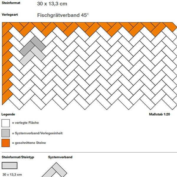 DIY Verlegebeispiel Vorschaubild 332