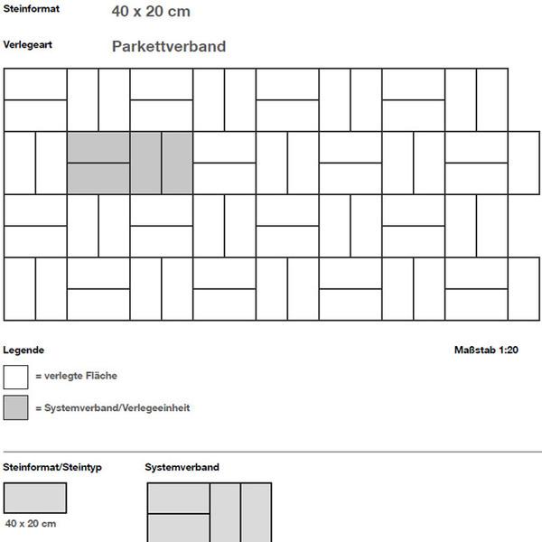 DIY Verlegebeispiel Skizze 421