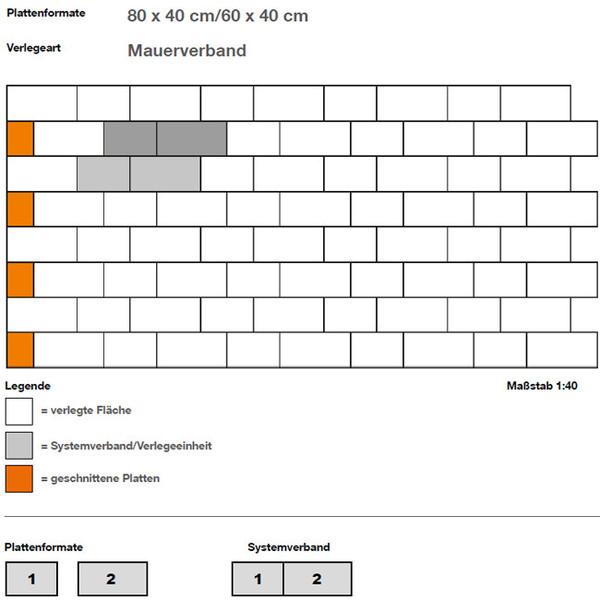 DIY Verlegebeispiel Skizze 637