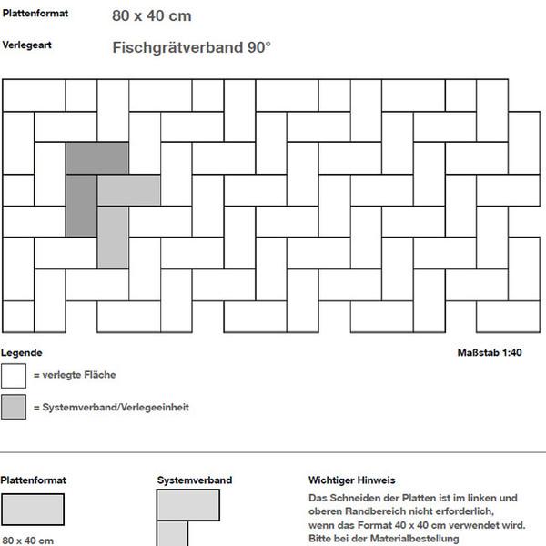 DIY Verlegebeispiel Skizze 642
