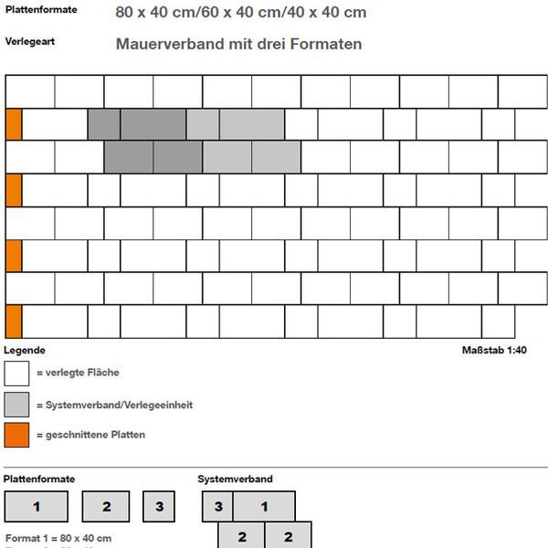 DIY Verlegebeispiel Vorschaubild 656