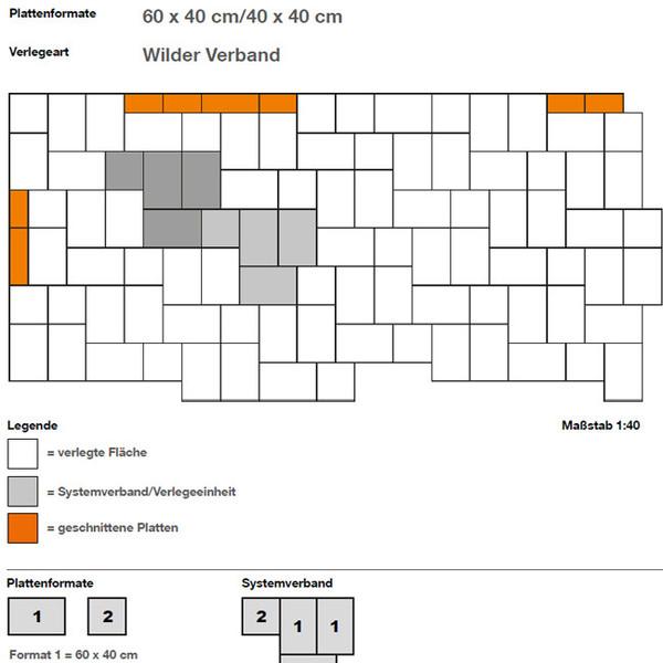 DIY Verlegebeispiel Vorschaubild 659