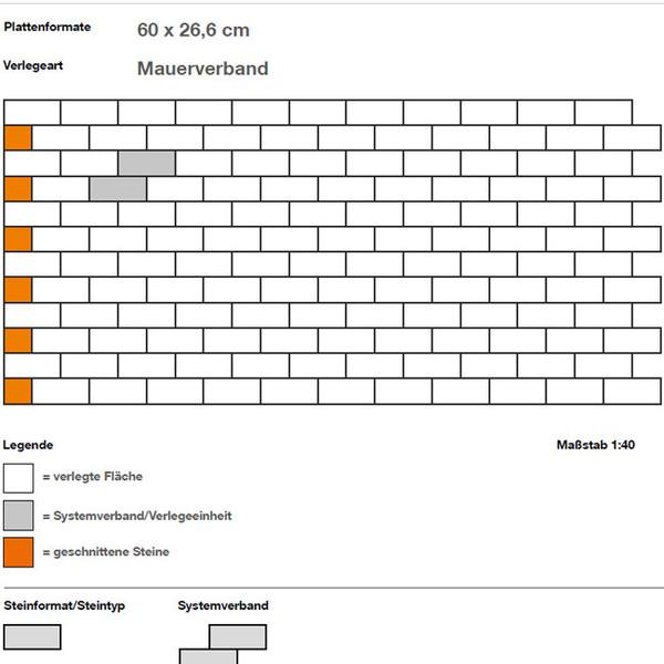 DIY Verlegebeispiel Skizze 690