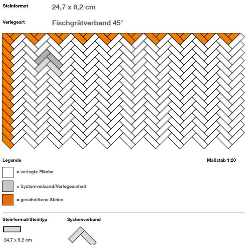 DIY Verlegebeispiel Skizze 222