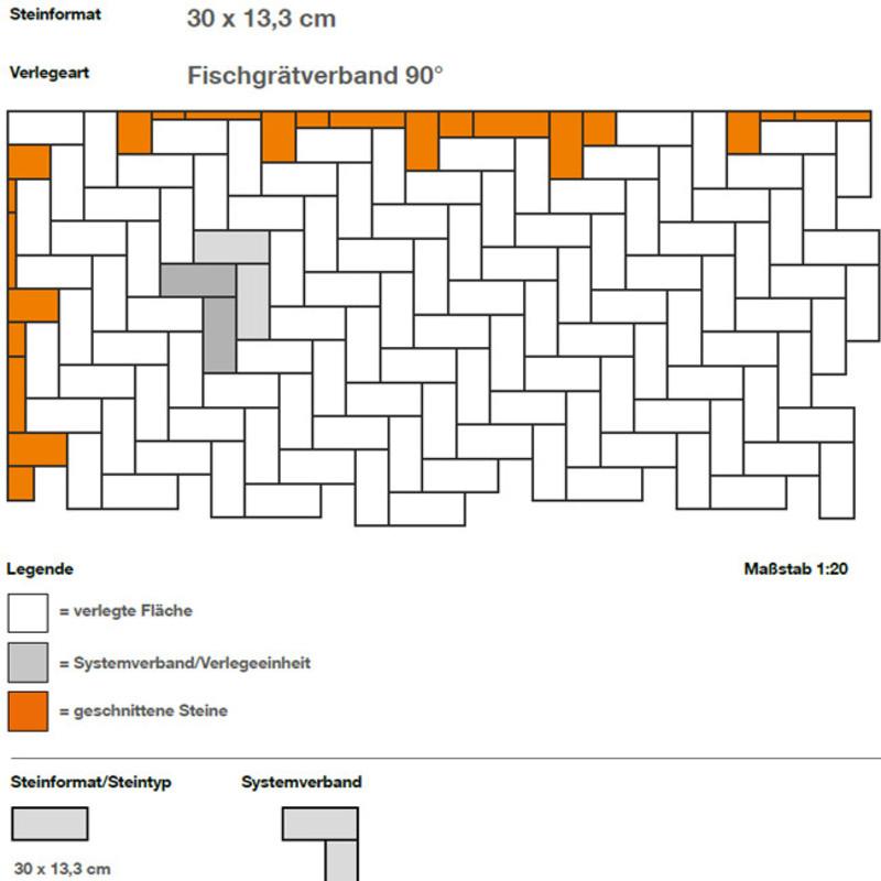 DIY Verlegebeispiel Skizze 331