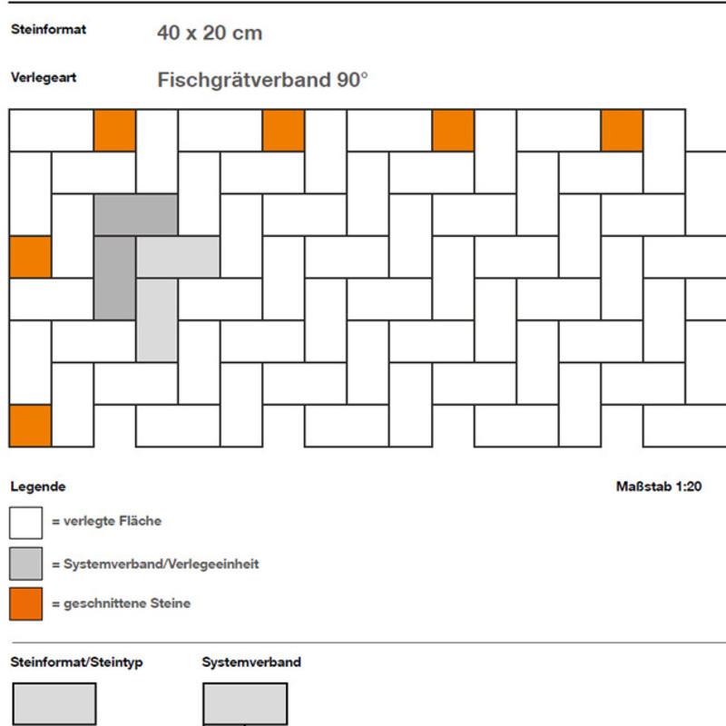 DIY Verlegebeispiel Vorschaubild 422