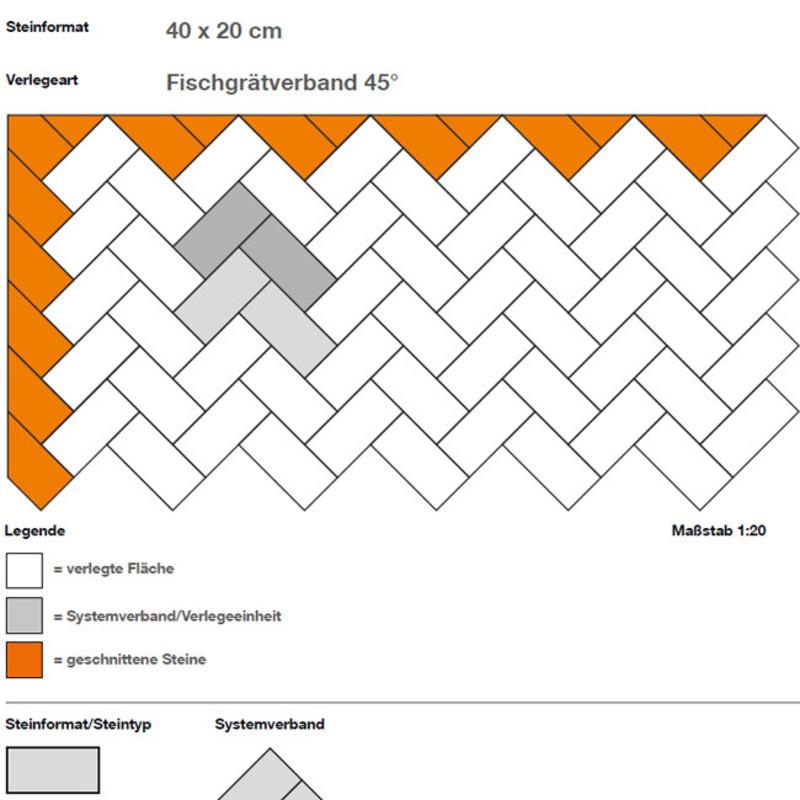 DIY Verlegebeispiel Skizze 423