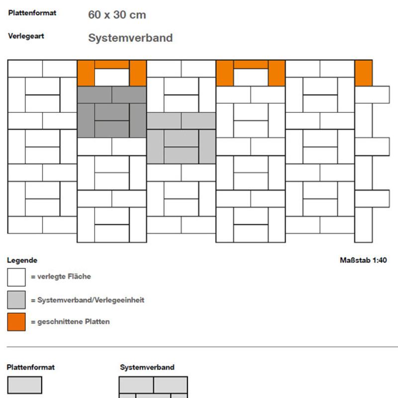DIY Verlegebeispiel Skizze 645