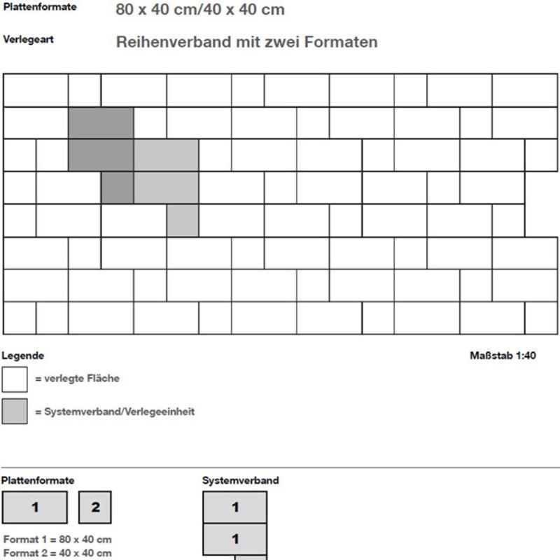 DIY Verlegebeispiel Vorschaubild 660