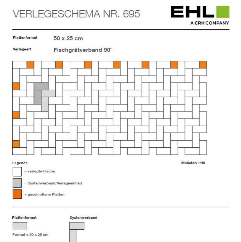 DIY Verlegebeispiel 695
