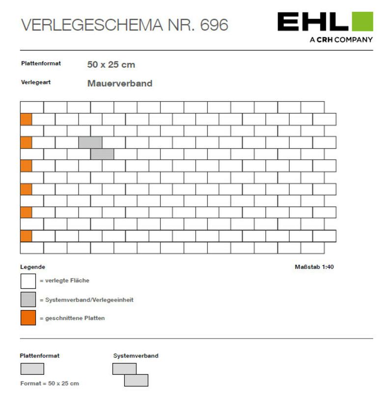 DIY Verlegebeispiel 696