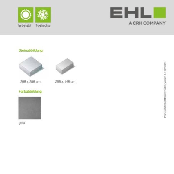 EHL-Datenblatt-Rinnenplatten