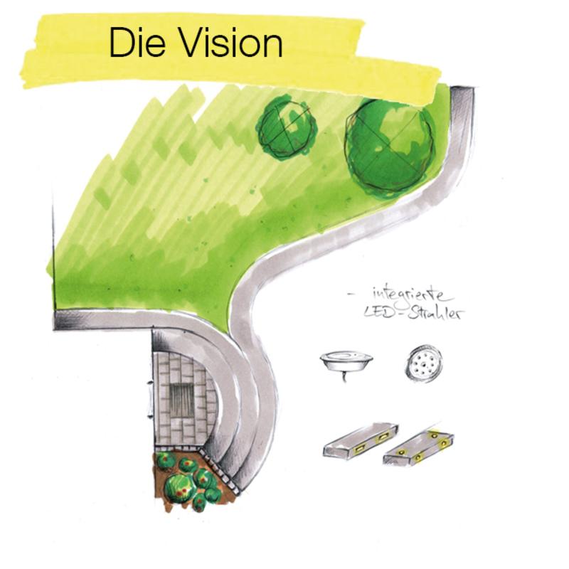 Die Vision Ihres Bauprojektes